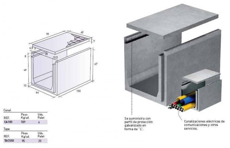 Drainage Collection Boxes : · gls precast concrete wells collection boxes and